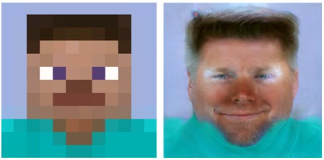 Personajes Videojuegos Pixelados