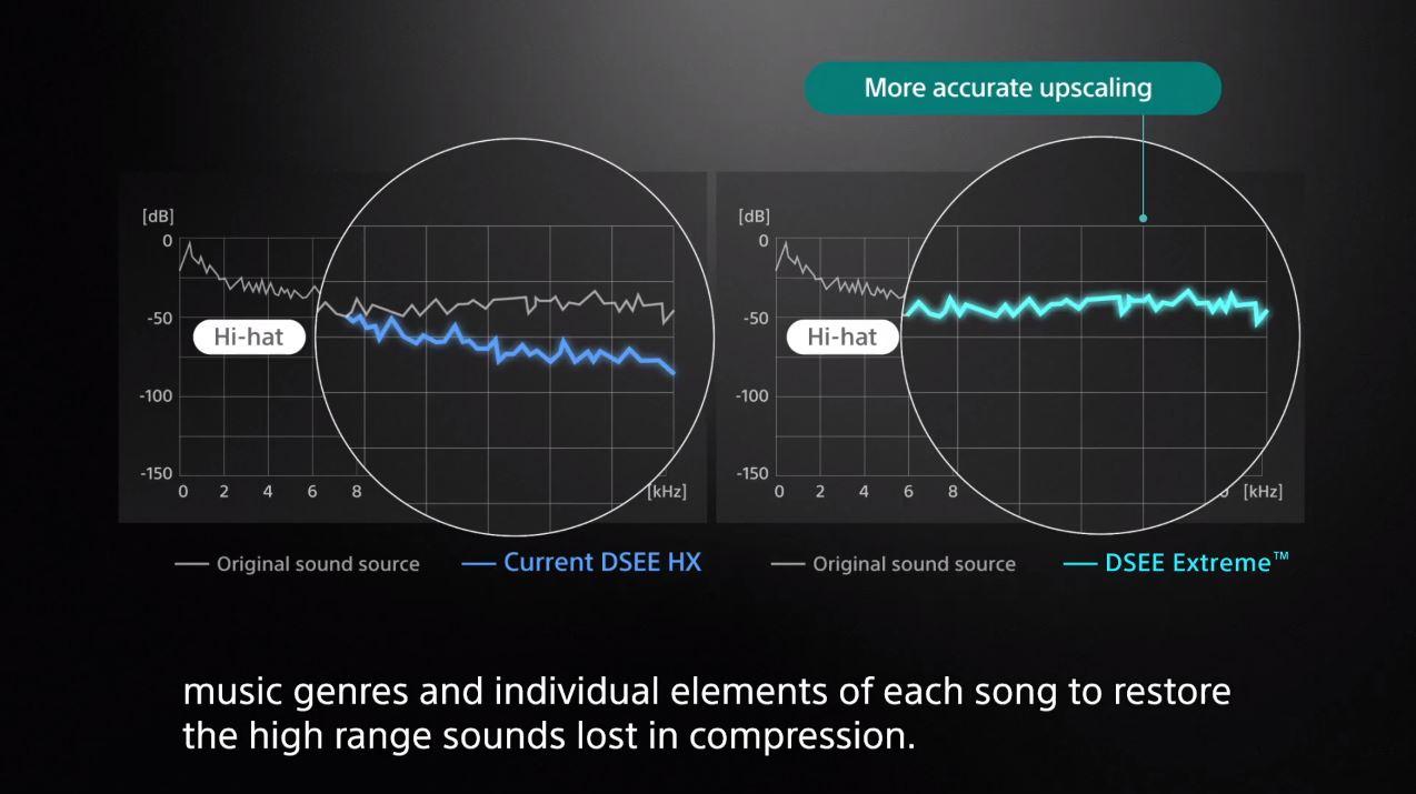 Sony WH-1000XM4: precio, características y lanzamiento