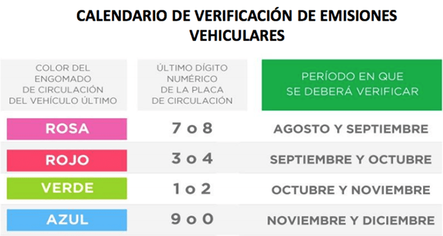 Calendario de verificación de automoviles 2020
