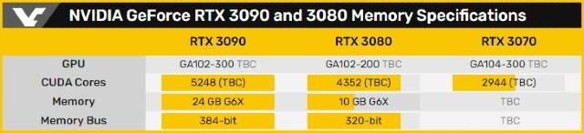 RTX 3090 RTX 3080
