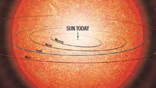 Sistema solar se destruirá en 100 mil millones de años
