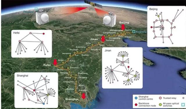 Los científicos chinos han establecido la primera red de comunicación cuántica integrada del mundo