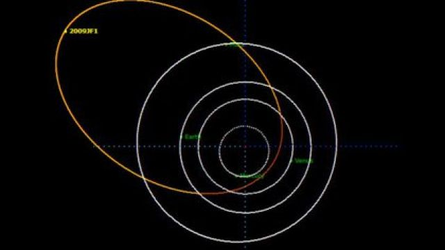 órbita del asteroide 2009 jf1