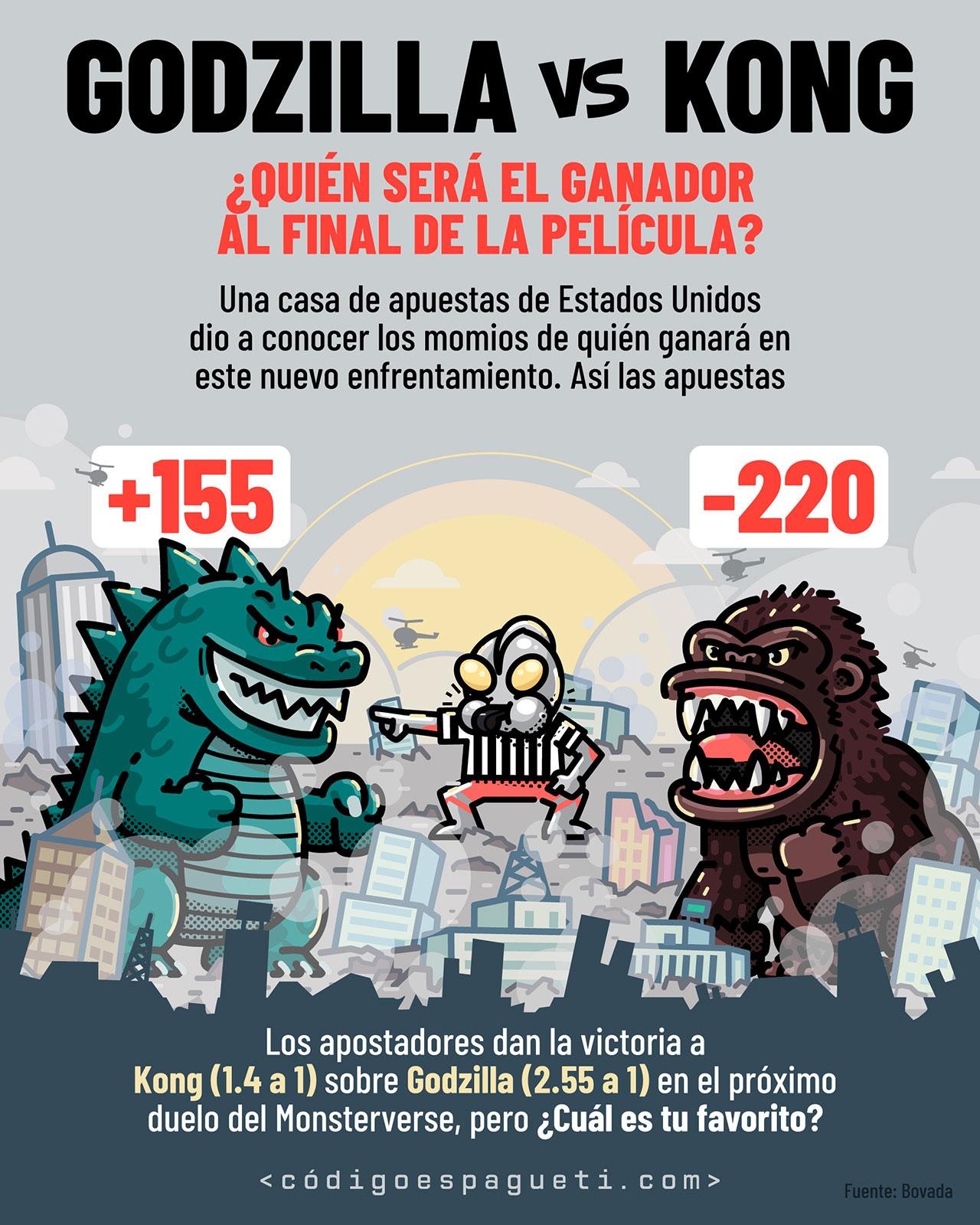 Godzilla Kong pelea Apuestas