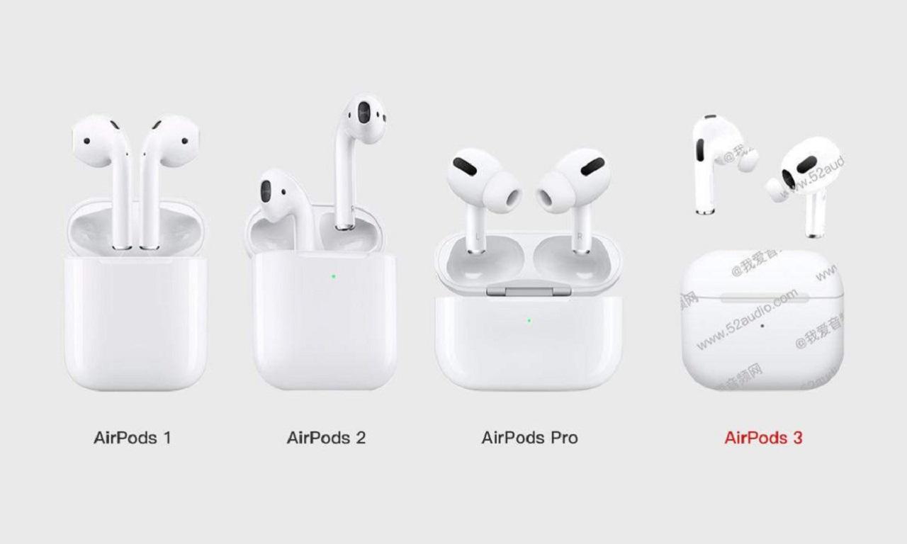 Nuevos Airpods Pro Nuevo Auriculares de Apple