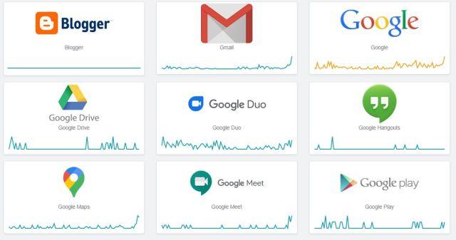 fallas servicios de google mayo 2021