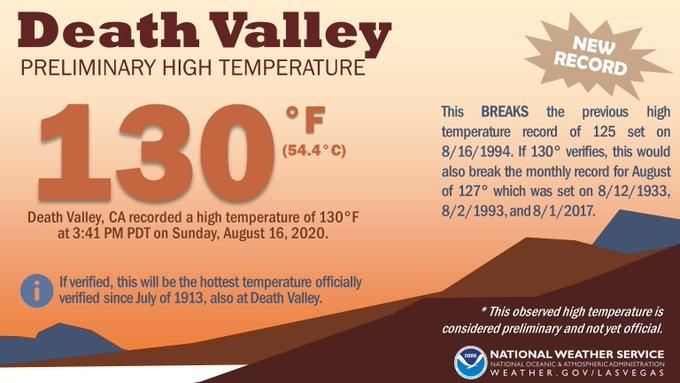 Vale da Morte nos EUA registra a temperatura mais elevada desde 1913