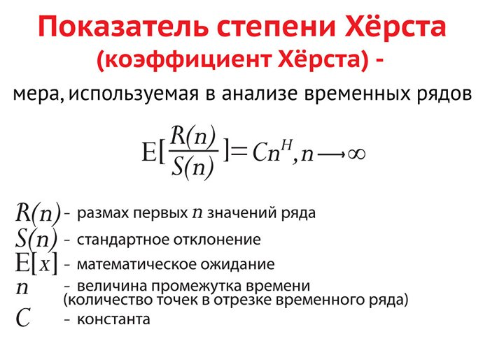 La fórmula del coeficiente de Hurst
