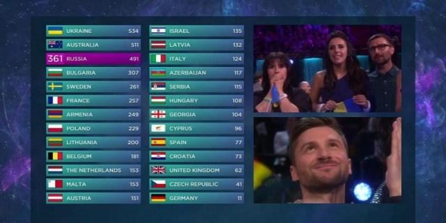 """Especial Eurovisión 2018: los """"booms"""", los """"favs"""" y los """"Titanic"""" (parte 2)"""