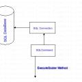 Execute Scalar Block Diagram