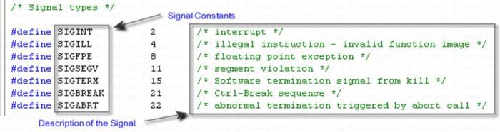 C++ Signal Types