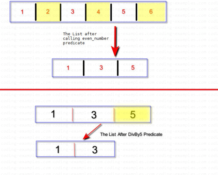 Remove_If function with predicates explained