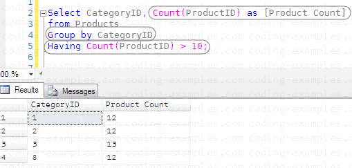 SQL Aggregate With 'Group By' and 'Having'