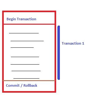 Explicit Transaction