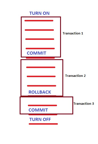 Implicit Transaction - Commit - Rollback