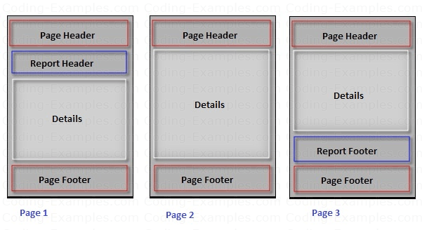 Page Header and Page Footer of RDLC Report