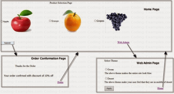 Example Pages with Web Themes settings