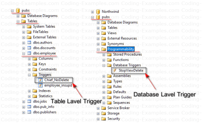 Table Level and Database Level Triggers