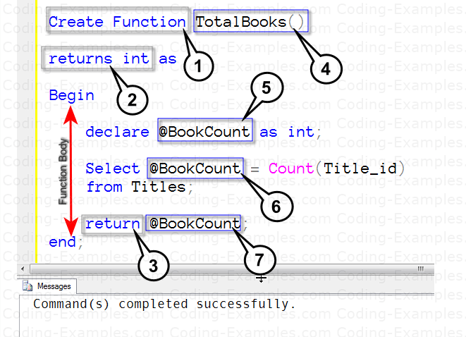 Simple SQL Server Scalar-Valued Function Example