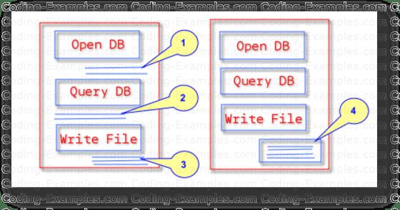 Separating Error Handling Code
