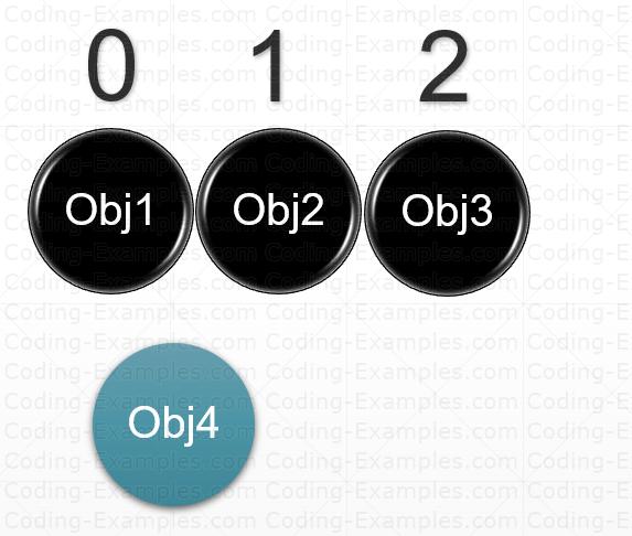 Add Element Obj4 To ArrayList