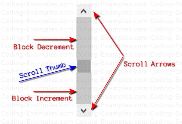 Java AWT Scrollbar