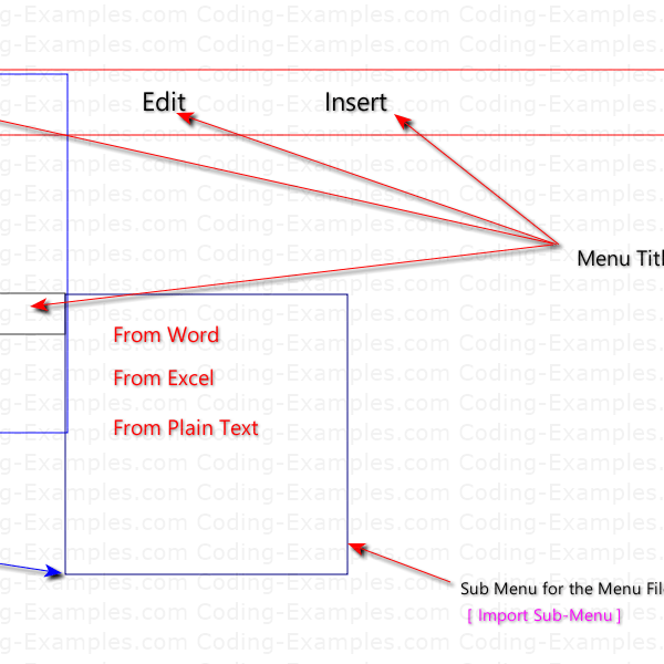 Java AWT Sub-Menu & Menu