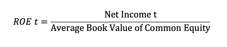 Calculate Return on Equity with Python