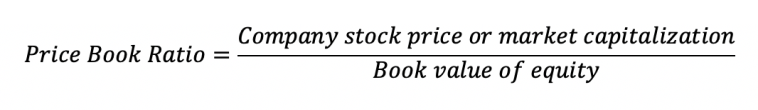 How to calculate Price Book Ratio