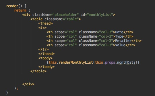 CSS – Aligned scrollable table body with fixed header – The Coding