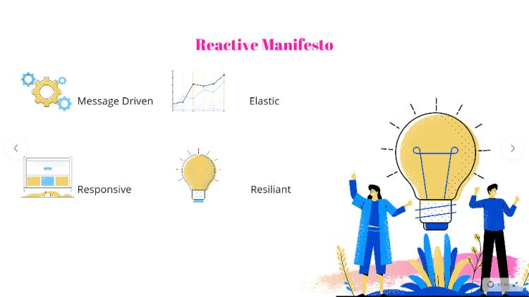 Reactive_Manifesto