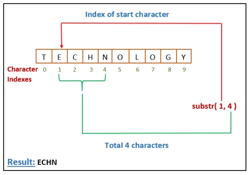 substr function in javascript
