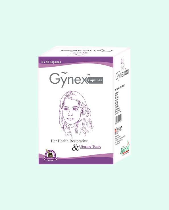 Gynex Capsules Pakistan