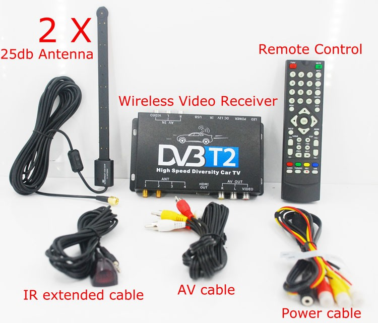 COFDM Wireless Video Receiver