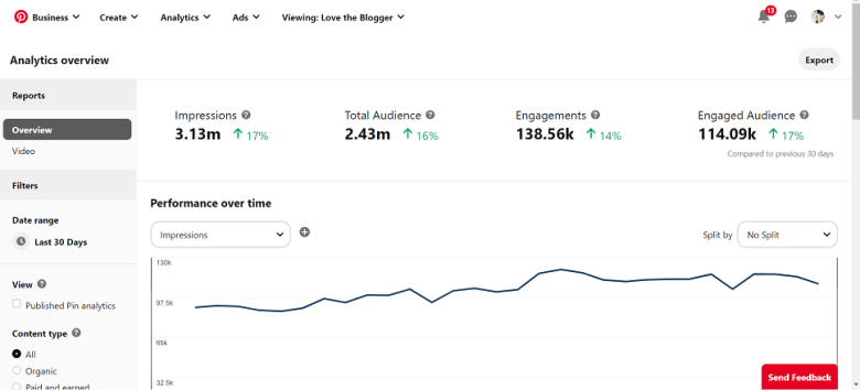 how to increase pinterest analytics