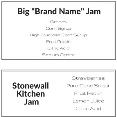 Ingredient Comparison