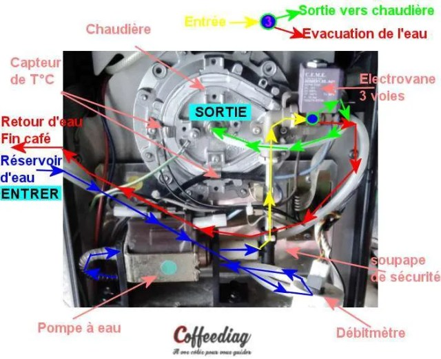 Shem-pricipe-fonctionnement-machine-cafe-composant