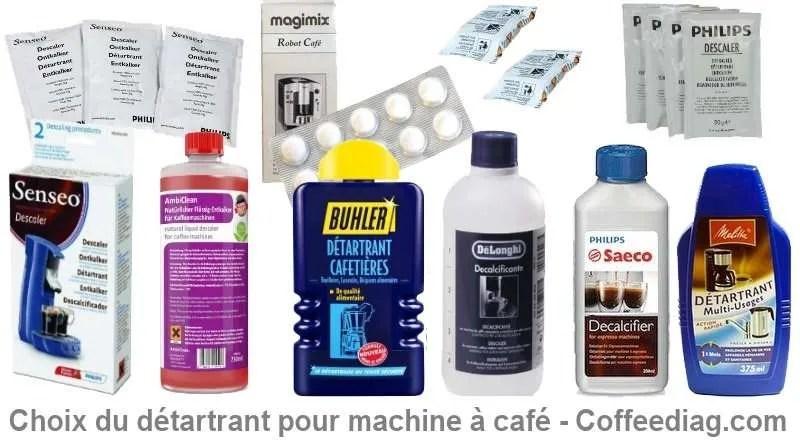 Tutoriel: Détartrant pour machine à café - Tout savoir !