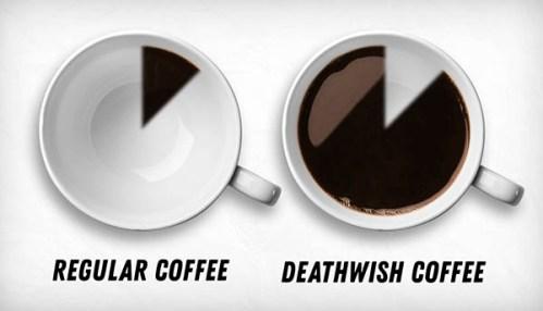 caffeine content on death wish coffee