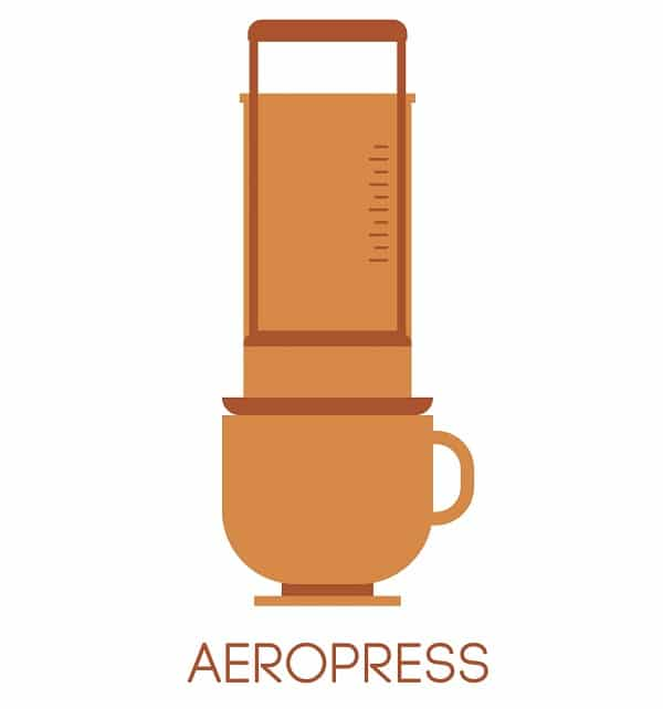 Aeropress Coffee Brewing Methods