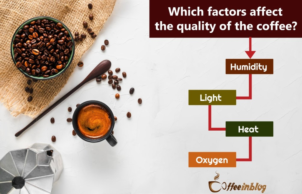 Factors which affect coffee