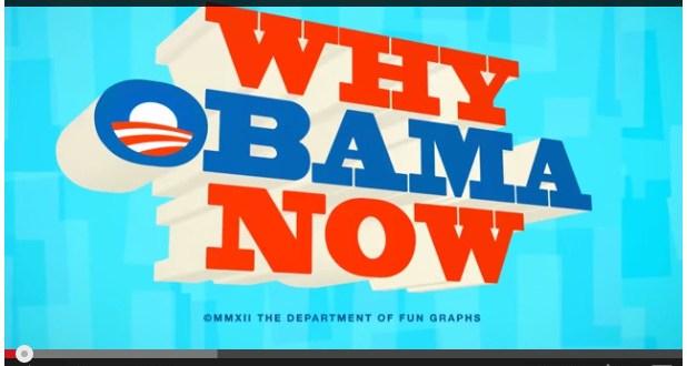 Obama Now