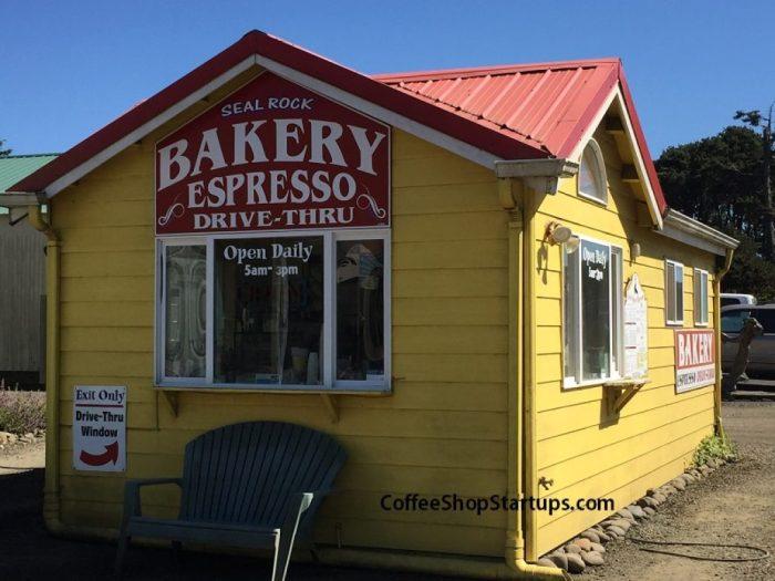 how to open a coffee cart, how to open a coffee shop business, how to set up a coffee shop, how to start a drive thru coffee business