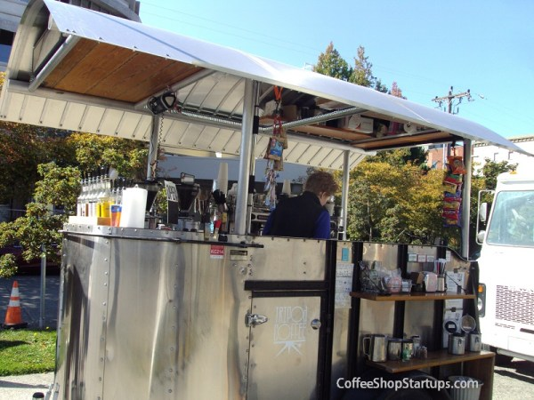 start a coffee shop, how to open a coffee shop