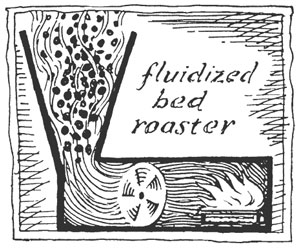 roaster-diagram