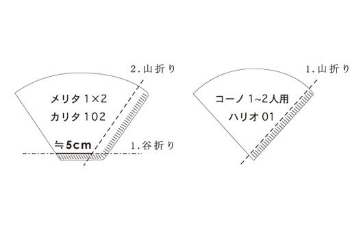 どちらのペーパーフィルターも仕様が可能なので、もともと持っているドリッパーとの併用も可能!