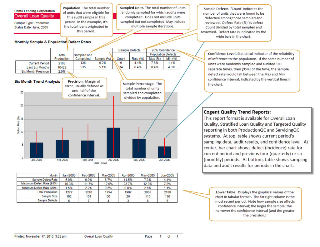 Cogent Quality Trend Reports Demystified