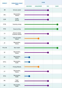 Therapeutics pipeline-16-01-2019