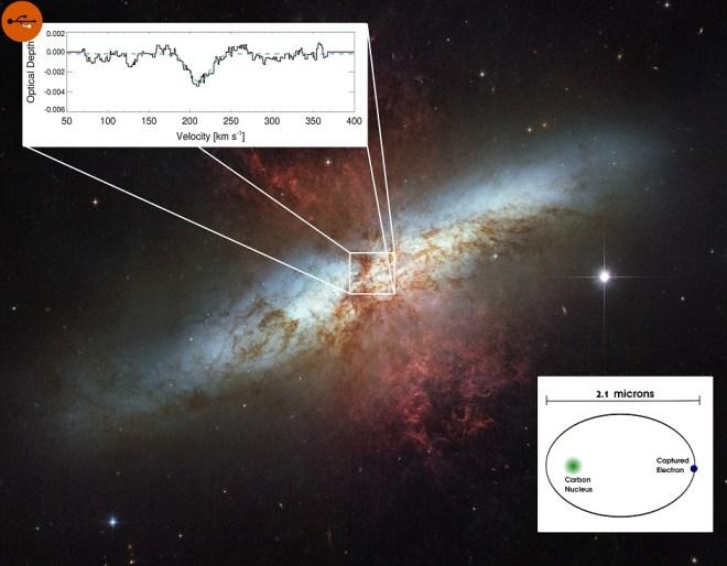 Variations in Pulsar Emission Ranges