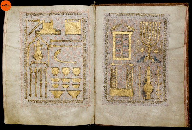 Torah, definition and study. A-Z index of Cognitio.